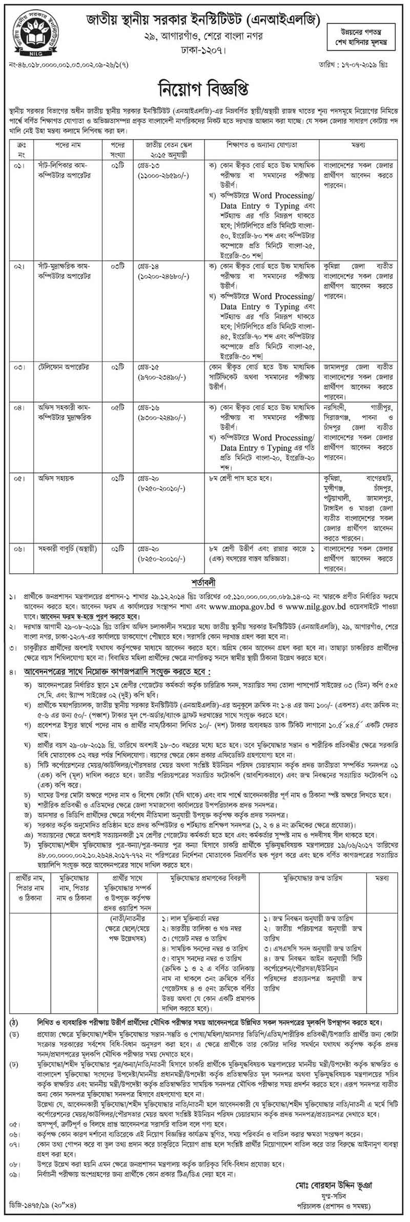 National Institute of Local Government NILG Job Circular 2019